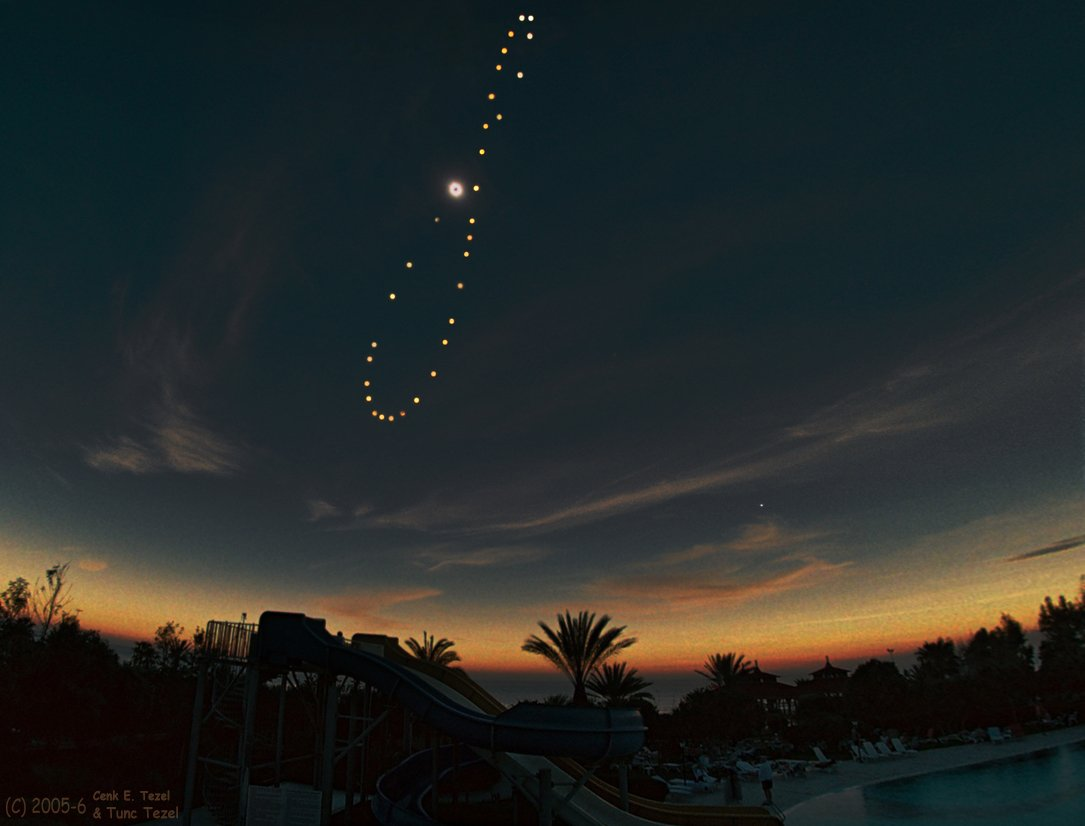 Analemma (actually a tutulemma) from NASA